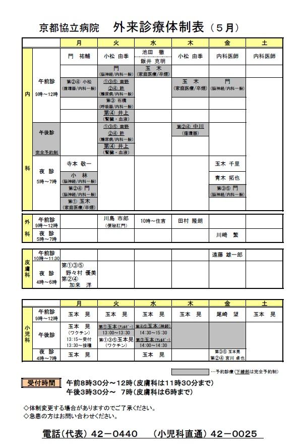 外来体制表